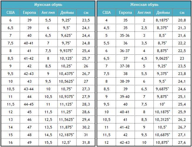 13ef77bd138b Размерные сетки одежды и обуви - совместные покупки Красноярск ...